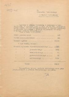 Pismo Inspektora Szkolnego do Starosty Powiatowego w Białej Podlaskiej dot. stanu liczebnego szkół w pow. bialskim : stan na 1września 1939 r.